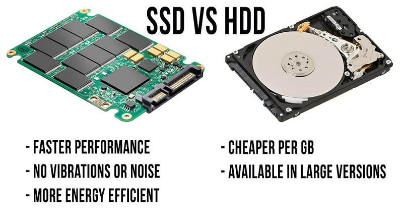 ssd hdd difference